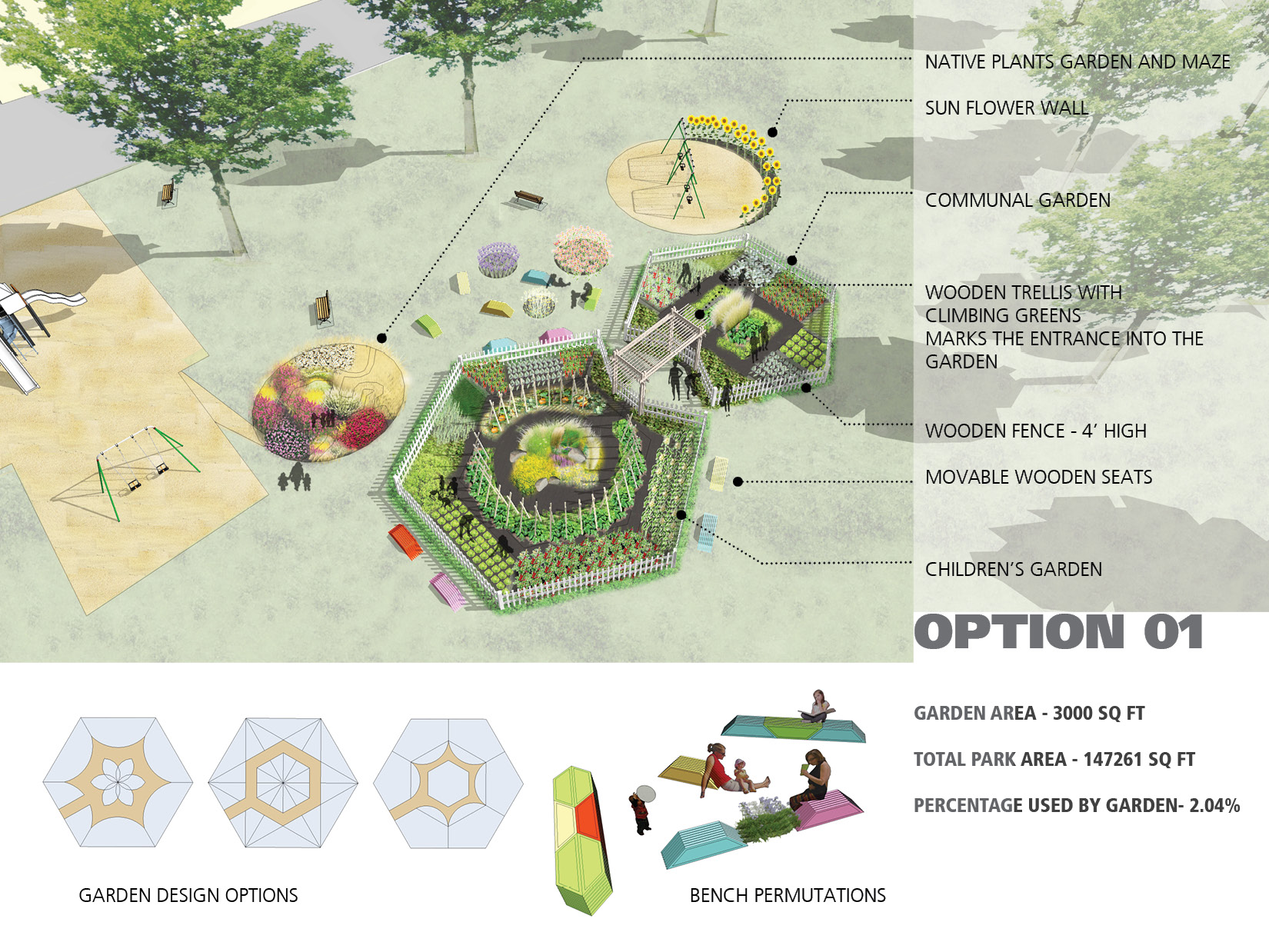 Garden designs dallington pollinators community garden for Garden layout ideas